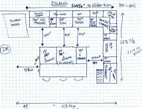 average size kitchen island kitchen dimensions metric kitchen xcyyxh com archiref