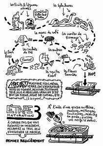 Compost En Appartement : je fais mon compost colo maison pinterest ~ Melissatoandfro.com Idées de Décoration