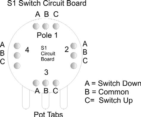wiring tip    switch  jbe pickups jbe pickups