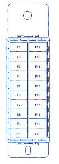 daewoo lanos  fuse boxblock circuit breaker diagram carfusebox
