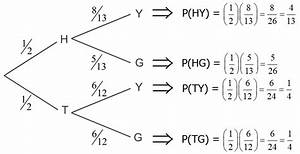 Tree Diagrams And Probability Distributions