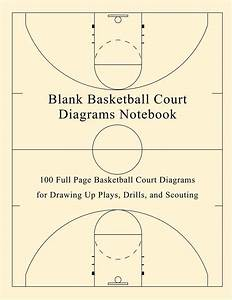 30 Free Basketball Play Diagram Software