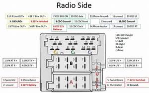 Montage D U0026 39 Un Autoradio