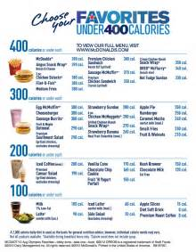 2000 Calorie Diet Menu submited images