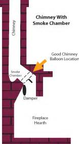 How To Work A Fireplace by Chimney Balloon Sizing Kschimney Com