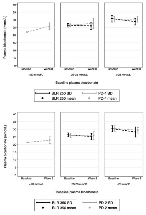 A new peritoneal dialysis fluid for Japanese patients: a