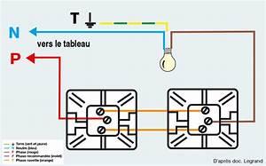 Double Va Et Vient : comment brancher un interrupteur va et vient ~ Nature-et-papiers.com Idées de Décoration