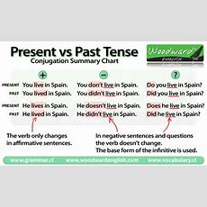 In Plain English  Teaching And Learning English  Lesson 6