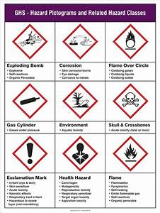 ghs pictogram poster pst153 With ghs health hazard pictogram