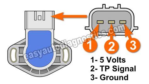 part 1 how to test the throttle position sensor 1999 2005 grand vitara