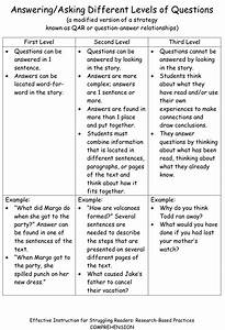 Comprehension Question Words Based On Bloom S Taxonomy