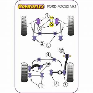 Powerflex Front Lower Engine Mount Kit Ford Focus Mk1