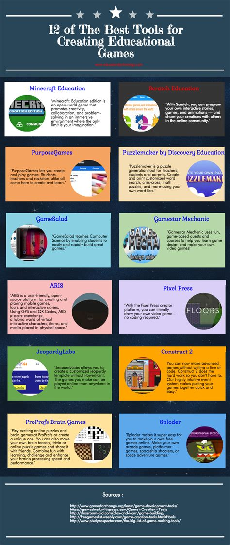 12 great web tools for creating educational