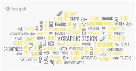 web design terms terms that even the best graphic designers get wrong