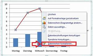 Excel-diagramm  2 Y-achsen Einf U00fcgen