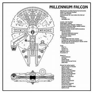 Diagram Illustration For The Millennium Falcon From Star Wars With Technical Data Information