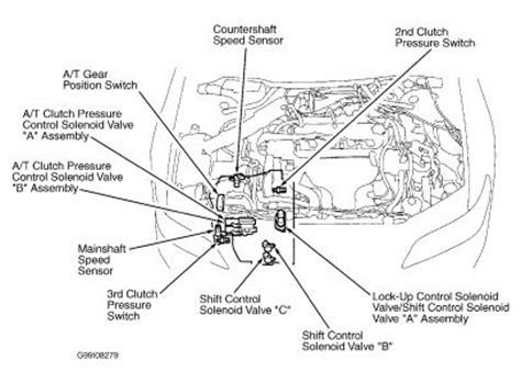 Honda Accord Check Engine Codes Tech