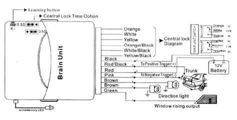 Oem Remote Keyless Entry System Universal Car
