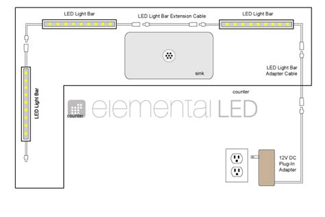 how do i install led cabinet lights on one power