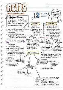 The 25  Best A Level Chemistry Revision Ideas On Pinterest