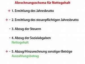 Netto Lohn Berechnen : brutto netto rechner gehaltsrechner um nettogehalt zu ~ Themetempest.com Abrechnung