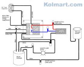 similiar 4 lamp ballast wiring diagram keywords fluorescent light fixture wiring diagram in addition led christmas