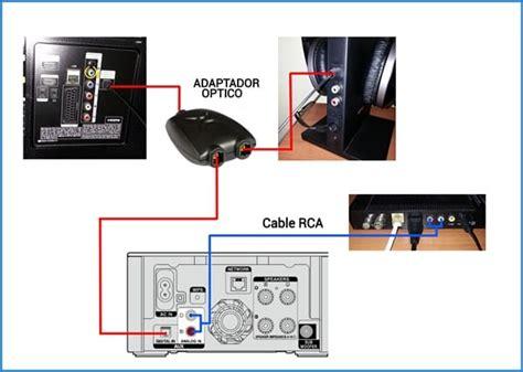 conectar minicadena hifi  auriculares inalambricos al tv