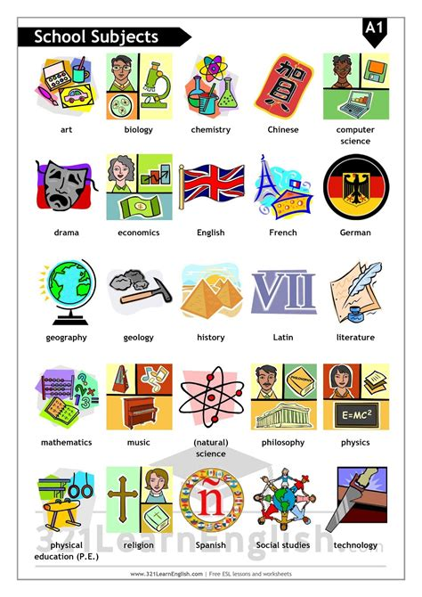 321 Learn English.com: ESL vocabulary: school subjects ...