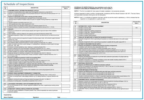 section 8 inspection results candidate guidance 171 scottish joint industry board fica