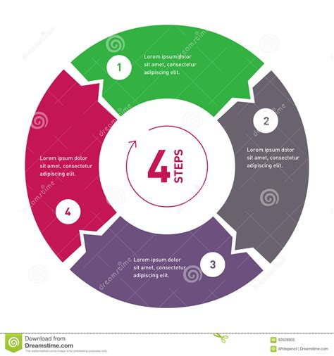 Step By Step Cycle Diagram by 4 Step Process Circle Infographic Template For Diagram