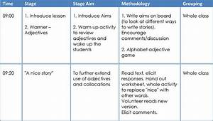 how to write a daily lesson plan template With esol lesson plan template