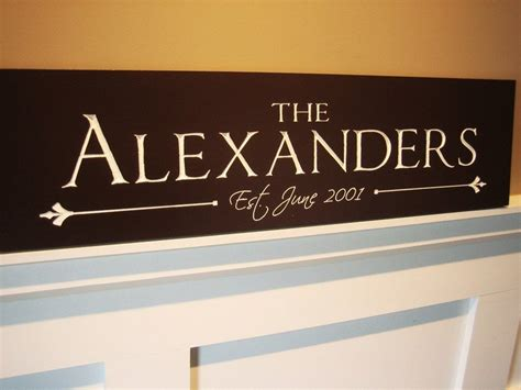 Personalized Family Name Sign Plaque Custom Made Just For You. Suncoast Credit Union Fort Myers. Virginia Electric Company Dexter Lock Chicago. Remote Infrastructure Services. Measuring Network Performance. Colleges That Offer Psychology Courses. Sales Call Report Template Microsoft Word. Self Storage Gladstone Brown Football Tickets. Dish Network Philadelphia Lan Traffic Monitor