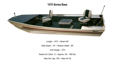 Tracker Boats Reliability by Research Voyager Boats 1570 Bass On Iboats