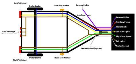 wiring diagram for trailer lights agnitum me