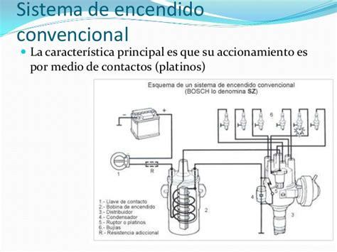 sistema de encendido electr 243 nico