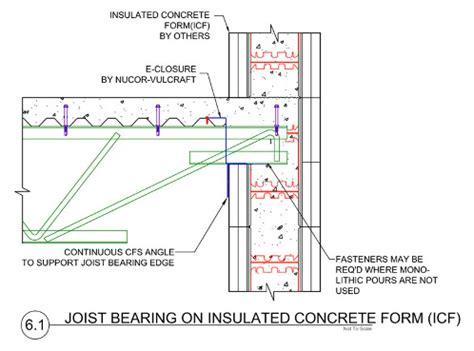 vulcraft deck design exle ecospan composite floor system meze