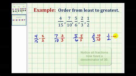 ordering fractions   denominators