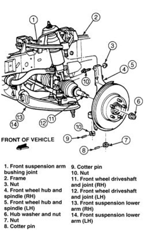S10 4wd Suspension Diagram by Repair Guides