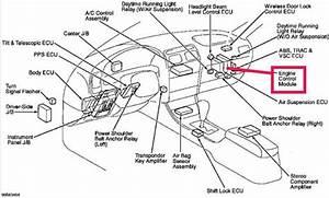 Lexus Sc 400 Questions
