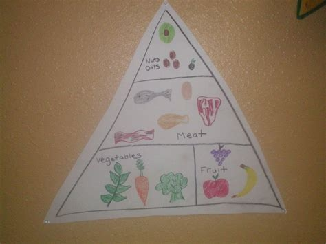 best 25 food pyramid ideas on food 200 | 1962eed5f21ed83ffc17d3e3da3331cc