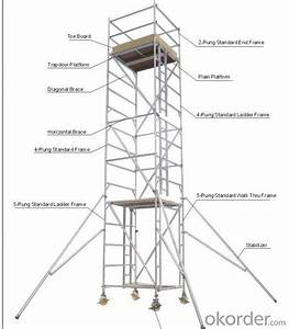 Buy Aluminum Mobile Scaffolding Price,Size,Weight,Model