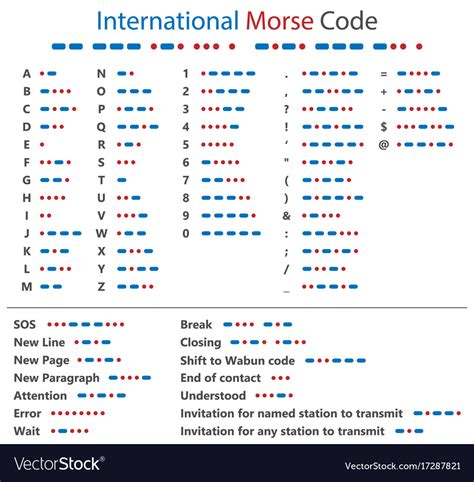 morse code letters  numbers royalty  vector image