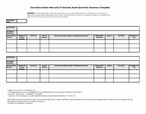 printable action plan sampletemplatess sampletemplatess