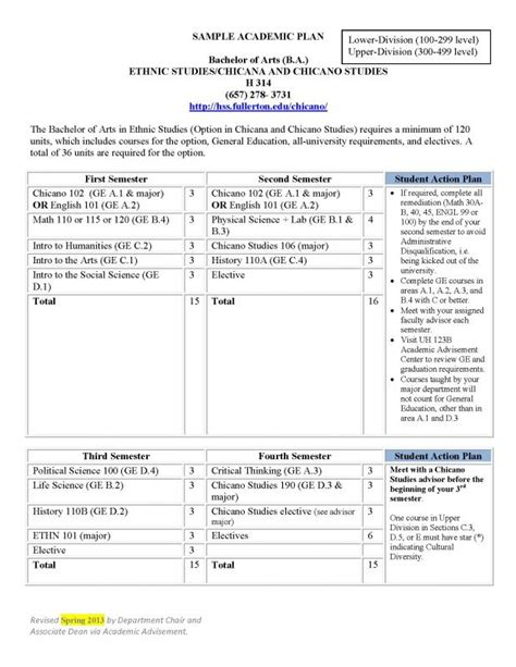 Academic Study Template by Academic Plan