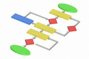 Flowchart  Algorithm  3d Rendering Stock Illustration