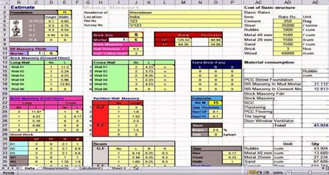 sample cost estimating excel sheet