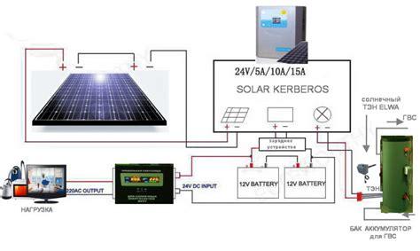 Подключение солнечных батарей к сети с помощью гибридного инвертора для альтернативной энергетики.