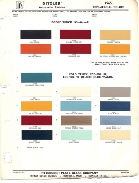 96 ford paint chips
