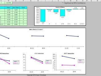 kaizen continuous improvement checklist  microsoft excel