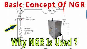 What Is Ngr In Tamil Neutral Grounding Resistor In Tamil